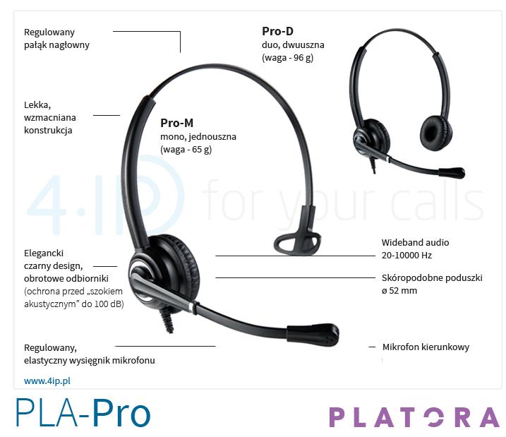 słuchawki call center plaora pro